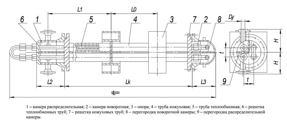 Прямая труба теплообменника Пластинчатый теплообменник Alfa Laval AQ2L-FG Киров