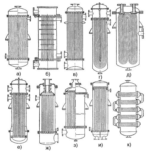 Шестиходовой кожухотрубчатый теплообменник как почистить битермический теплообменник