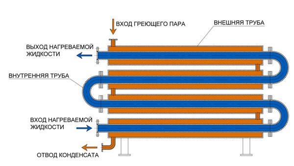 Какой теплообменник лучше Уплотнения теплообменника Теплотекс 100C Серов